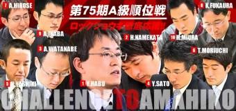 第75期A級順位戦 徹底応援!